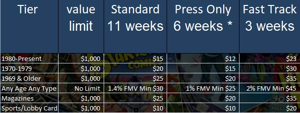 Comic book pressing prices